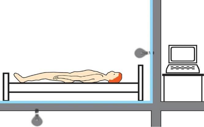 Schlafplatz frei von Störstrahlung